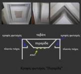 Κρυφός φωτισμός - Πυραμίδα